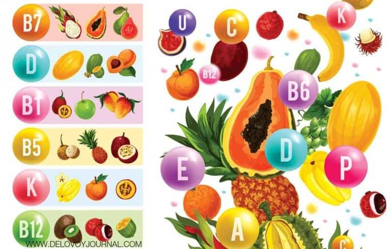 Мифы о приеме витаминов