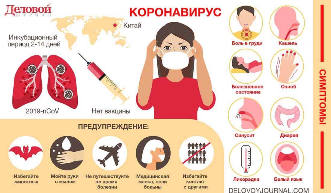 Глобальный коронавирус COVID-19 инфографика