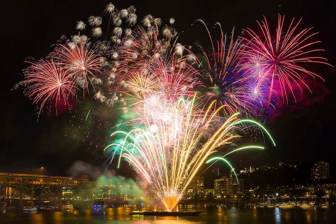 Празднование Дня Независимости